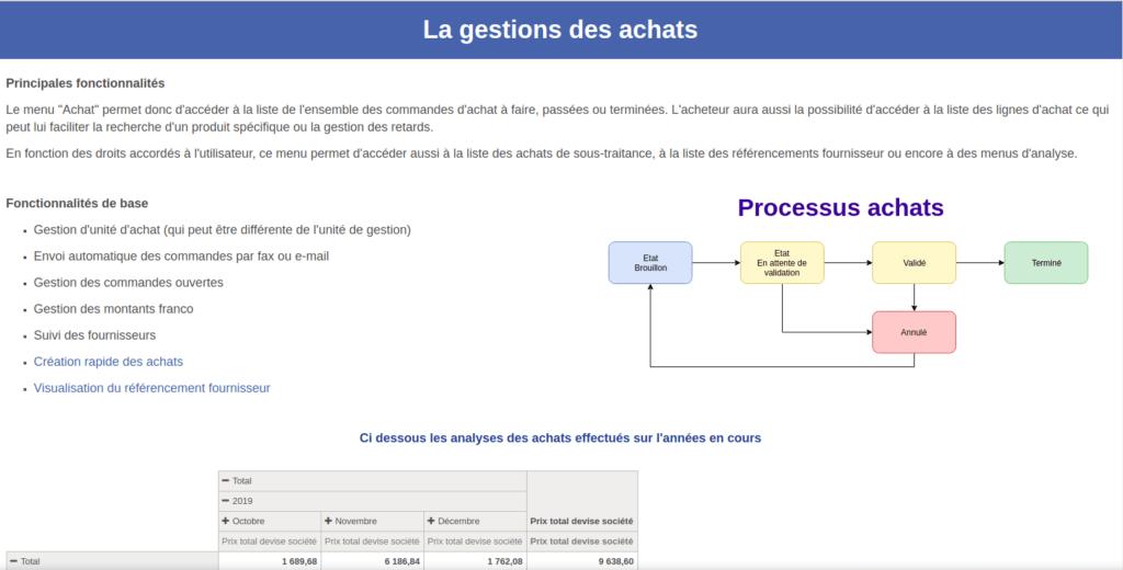 Communication ERP en français