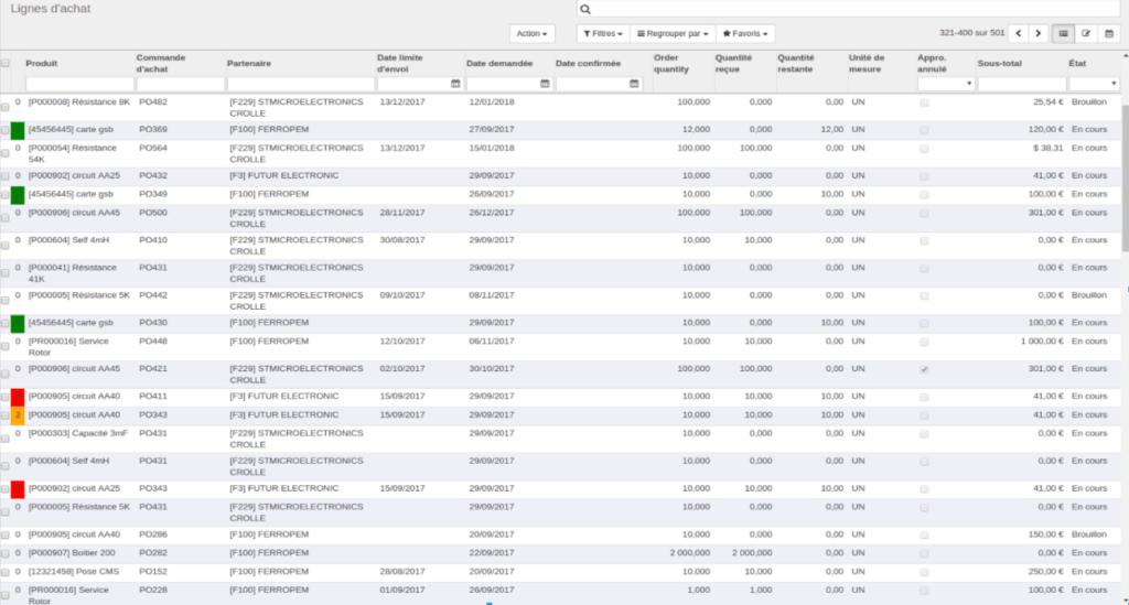 Gestion des achats avec une solution ERP Open-Prod